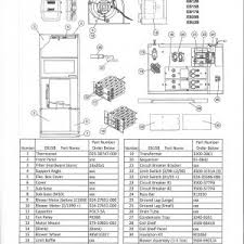 simple thermostat wiring diagram wiring diagram libraries wiring diagram tvr griffith 2001 archives experienciavital co newwiring diagram for coleman electric furnace luxury coleman