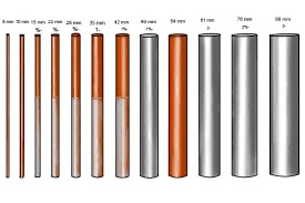 Copper Pipe Diameter Chart What Sizes Are Available Wonkee Donkee Tools