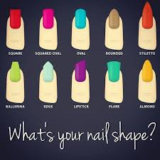 Nail Type Chart Best Nail Shape Chart I Have Seen Current Fave Is Almond