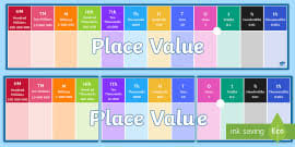 Qld How High Can You Count Place Value Display Poster
