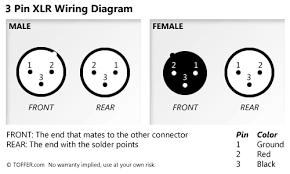 xlr cable wiring diagram wiring diagram 4 pin xlr wiring 1 left positive