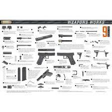 glock 22 diagram diagram mx tl pin glock pistol diagram