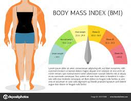 Bmi Body Mass Index Infographic Chart Vector Illustration