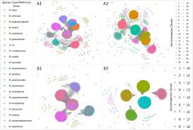 Proposal Of A Taxonomic Nomenclature For The Bacillus Cereus