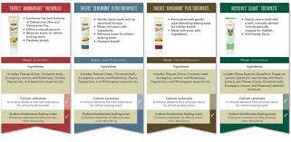 Whats In Your Toothpaste Legacy Impact