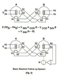 resolver application data control sciences incorporated resolver working principle at Resolver Wiring Diagram