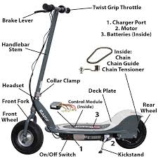 5 best electric scooters for kids of 2017 imagination ward 50Cc Scooter Wiring Diagram parts of an electric scooter