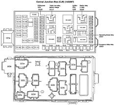 2012 Kia Sorento Brake Light Fuse Location 706f060 2000 Chevy Malibu Fuse Box Diagram Wiring Resources