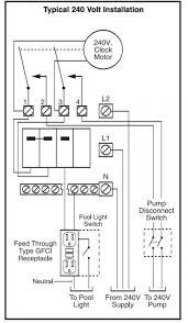typical pool light wiring diagram wiring diagram detailed pool gfci light switch wiring diagrams wiring diagrams schematic swimming pool light wiring typical pool light wiring diagram