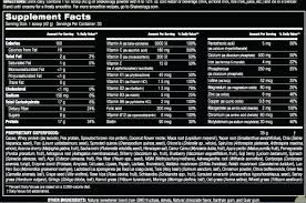 Vi Shake Comparison Chart What Is A Complete List Of Ingredients In The Body By Vi
