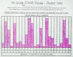 7th Grade Math Staar Review Prep Task Cards Set 1