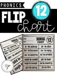Phonics Chart 12 Flip Chart By Ana Peavy Teachers Pay Teachers