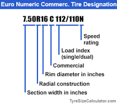 Commercial Tyre Load Rating Chart Light Truck Tire Designations Examples