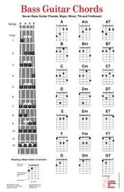 bass guitar chord charts poster includes the seven basic guitar Bass Notes Diagram bass guitar chord charts poster includes the seven basic guitar chord fingers for the seven major bass notes diagram