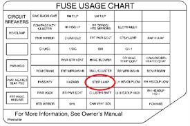 "2001 oldsmobile silhouette ""fuse box 2001 Oldsmobile Silhouette Wiring Diagram Regency Fireplace Wiring Diagrams"