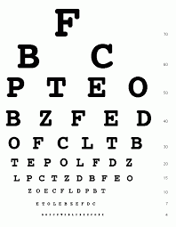 Eye Chart Used At Dmv How To Test Your Eyes At Home Using The Computer