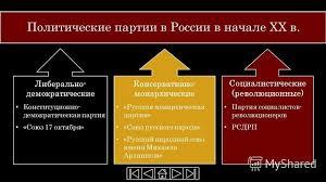 Презентация на тему Политические партии России в начале xx века  4 Вступление Тема моего реферата политические
