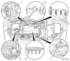 Vauxhall astra engine diagram vauxhall astra engine diagram vauxhall workshop manuals gt