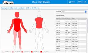Injury Location Chart Body Map You Can Dashboard That Blog
