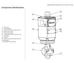 maxon gas valve wiring diagram most uptodate wiring diagram info • honeywell maxon 8000 series electro pneumatic gas shut off valves rh marshallwnelson com maxon gas valves manual maxon lift gates wiring diagrams