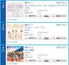 Our Nikori Info Cap Thank You Summer Love 2 On Oricon Chart