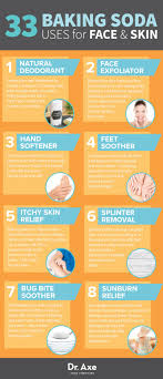 Baking Soda Uses for Skin & Face list infographic