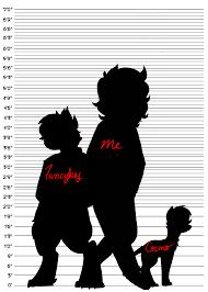 Height Chart Blank Human Height Comparison Chart Blank 8711 Loadtve