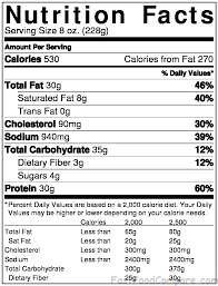 wendys asiago ranch grilled en flatbread nutrition facts