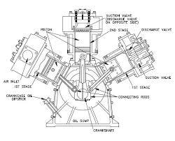 compresor de aire partes. fotos del paquete compresor de aire partes r