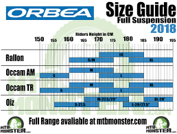 Orbea Frame Size Chart Orbea Bikes Size Guide What Size Frame Do I Need