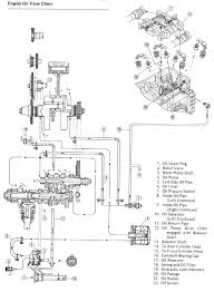 dan's motorcycle four stroke oil flow Kawasaki Vulcan 750 Wiring Diagram click the picture for the full size kawasaki vn750 vulcan kawasaki vulcan 750 wiring diagram