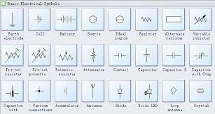 home wiring diagram symbols wirdig basic electricity symbols basic electrical symbols