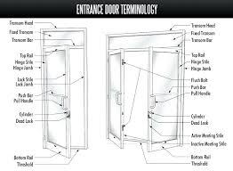 commercial door hardware. Commercial Door Hardware Atlanta Ga Glass Gallery Doors Design Ideas Entrance Terminology .