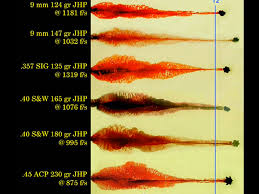 9mm Chart 9mm Vs 40 Vs 45 Which Chambering Has More Stopping Power
