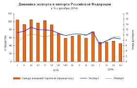 Отчет с translation forum russia Рейтинг бюро переводов image1546