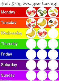 Rainbow Fruits And Vegetables Chart Healthy Eating Tips Printable Chart