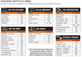 Home Generator Sizing Guide Home Generator Sizing Guide