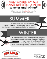 ceiling fan rotation summer and winter ideas fans direction lovely which should regarding silent for bedroom