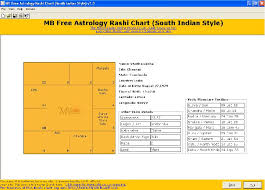Free Indian Birth Chart Analysis Astrology Birth Chart