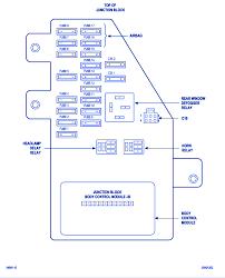 dodge stratus rt 2004 fuse box block circuit breaker diagram 2005 dodge stratus fuse box under hood dodge stratus rt 2004 fuse box block circuit breaker diagram