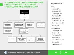 Chicago Department Of Transportation Organizational Chart U S Department Of Transportation Office Of Inspector