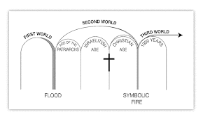 Chart Of The Ages 1 Puget Sound Bible Students