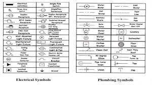 architectural wiring diagram symbols architectural wiring diagram symbols solidfonts on architectural wiring diagram symbols