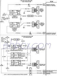 wiring diagram for harley davidson golf cart the wiring diagram yamaha g1 golf cart wiring diagram nilza wiring diagram