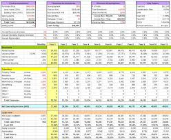 excel financial analysis template real estate financial analysis spreadsheet unique how to create an