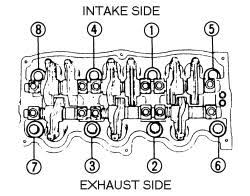 fc3s wiring diagram fc3s find image about wiring diagram Fc3s Wiring Diagram 2004 mazda rx 8 rotary engine diagram rx7 fc3s wiring diagram