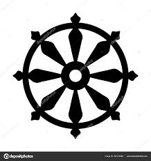 колесо сансары восточных сакрального религиозный символ реинкарнации