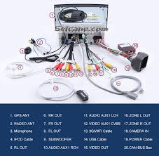 vw sharan stereo wiring diagram wiring diagrams and schematics 2004 2005 2006 2007 2008 vw touareg stereo removal and upgrade