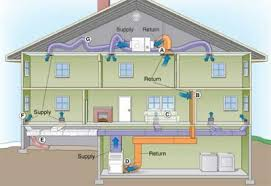 home air conditioning systems. central air systems in ontario home conditioning o