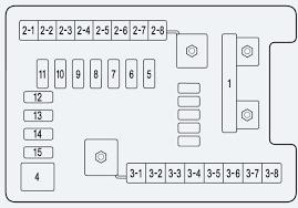 2008 acura mdx wiring diagram great engine wiring diagram schematic • 2010 acura mdx fuse diagram wiring diagram online rh 4 6 10 philoxenia restaurant de 2008 acura mdx wiring diagram wiring diagram 2007 acura mdx